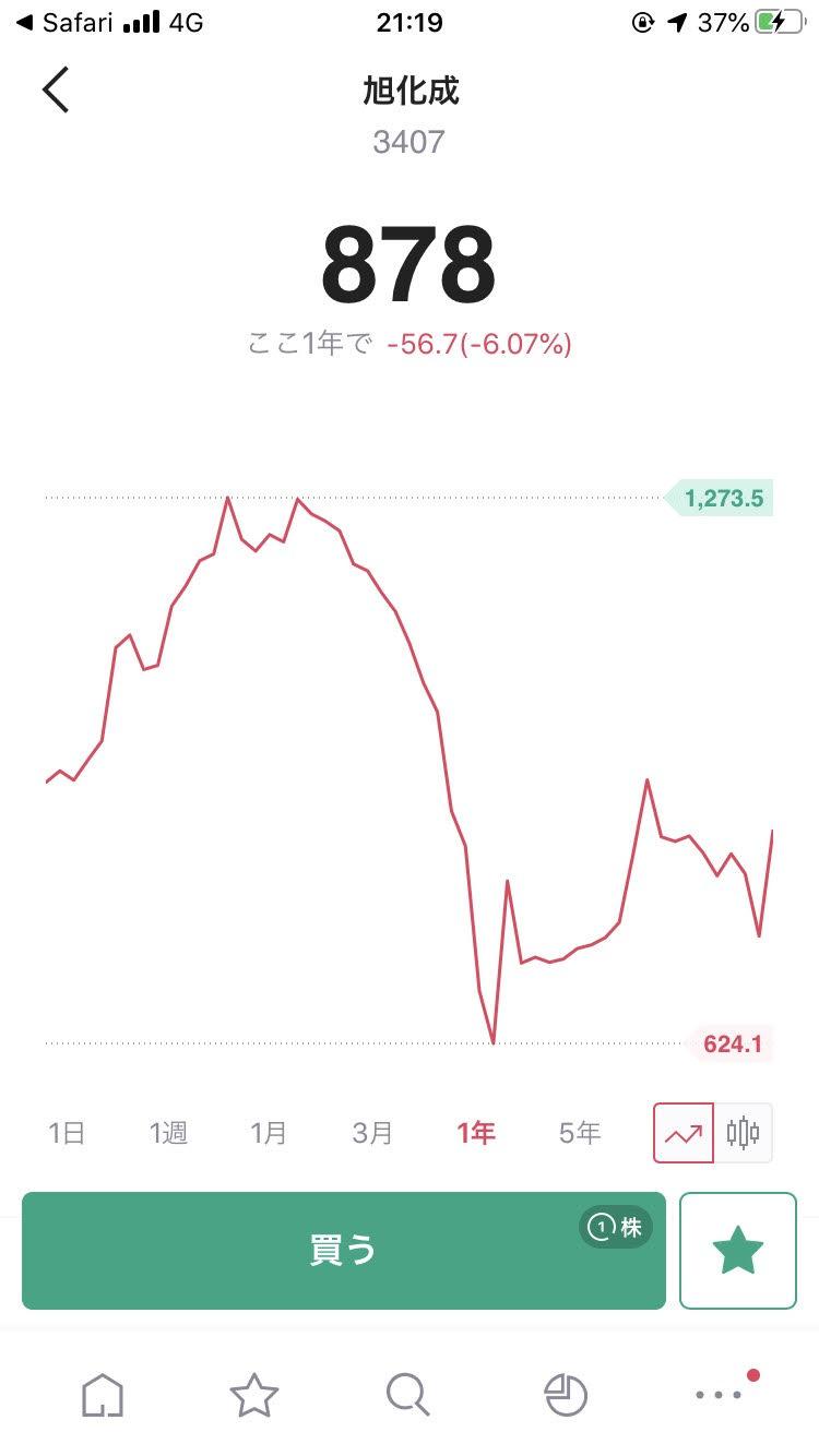 LINE証券旭化成