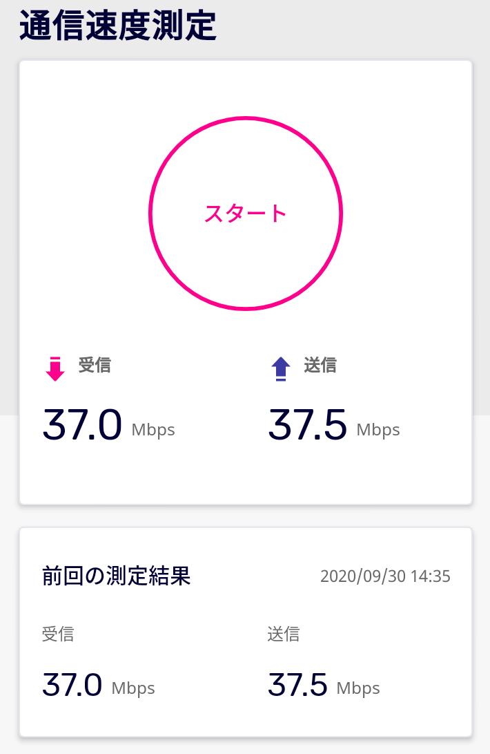 都区内の楽天モバイルの通信速度