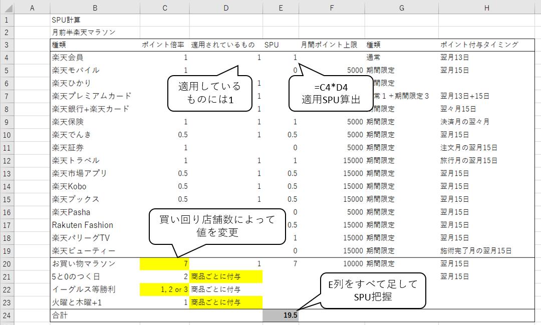SPU把握エクセル表