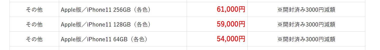 iPhone11 ゲオ買取価格