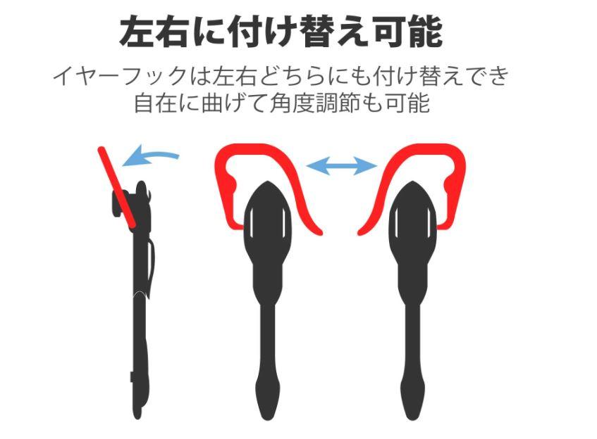 イヤータイプのヘッドセットは左右付け替え可能